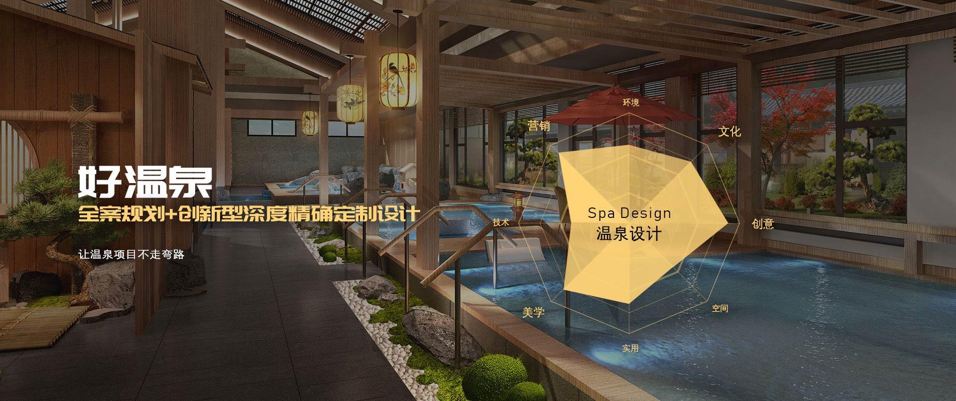 好温泉,全案规划+创新型深度精确定制设计